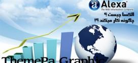 متخصص بهینه سازی وب سایت و سئو و افزایش ترافیک