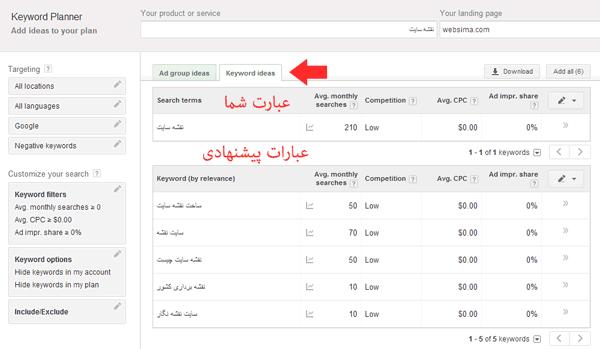 چطور کلمات کلیدی تبلیغات گوگل AdWords را انتخاب کنیم؟